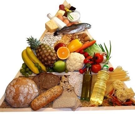 خوراکی های پر کالری