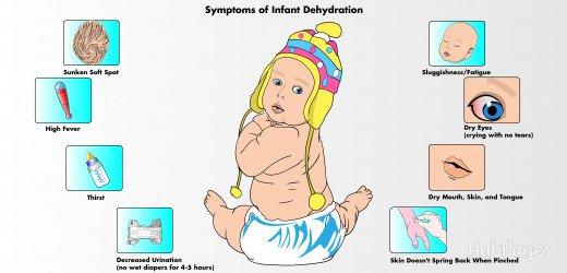 Photo of پیشگیری از کم آبی بدن نوزاد و درمان کم آبی